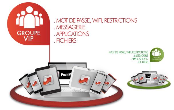 configuration-mobile-device-management