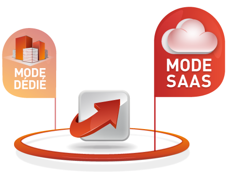 mobile-device-management-saas